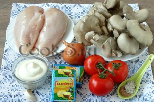 Куриные отбивные с сыром рецепт в духовке